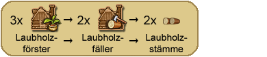 Produktion-laubholzstamm.png