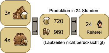 Produktion-e-reiter.png